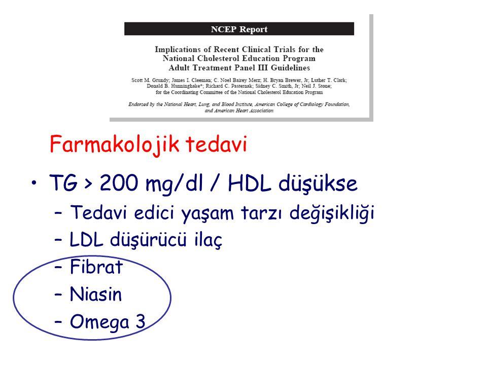 TG > 200 mg/dl / HDL düşükse –Tedavi edici yaşam tarzı değişikliği –LDL düşürücü ilaç –Fibrat –Niasin –Omega 3 Farmakolojik tedavi