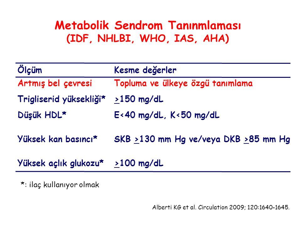 ÖlçümKesme değerler Artmış bel çevresiTopluma ve ülkeye özgü tanımlama Trigliserid yüksekliği*>150 mg/dL Düşük HDL*E<40 mg/dL, K<50 mg/dL Yüksek kan b