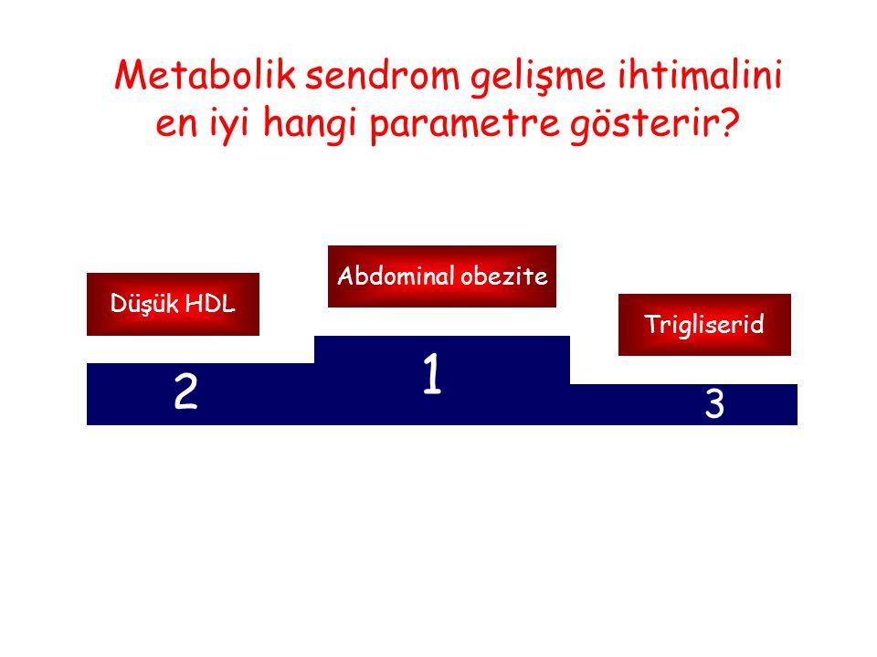 Düşük HDL Abdominal obezite Trigliserid Metabolik sendrom gelişme ihtimalini en iyi hangi parametre gösterir? 1 2 3