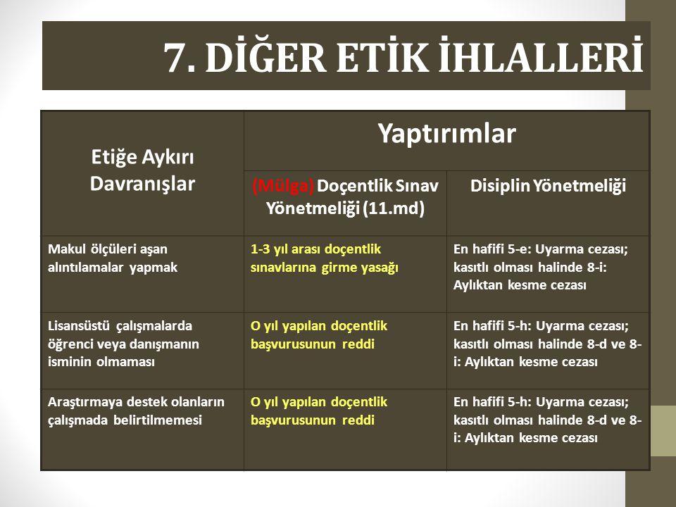 7. DİĞER ETİK İHLALLERİ Etiğe Aykırı Davranışlar Yaptırımlar (Mülga) Doçentlik Sınav Yönetmeliği (11.md) Disiplin Yönetmeliği Makul ölçüleri aşan alın