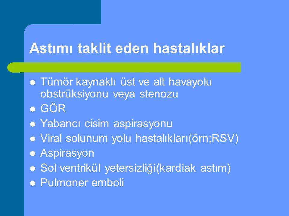 Astımı taklit eden hastalıklar Tümör kaynaklı üst ve alt havayolu obstrüksiyonu veya stenozu GÖR Yabancı cisim aspirasyonu Viral solunum yolu hastalık