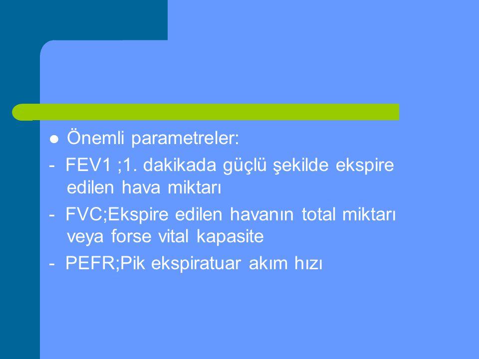 Önemli parametreler: - FEV1 ;1. dakikada güçlü şekilde ekspire edilen hava miktarı - FVC;Ekspire edilen havanın total miktarı veya forse vital kapasit