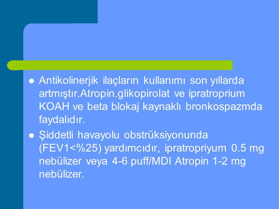 Antikolinerjik ilaçların kullanımı son yıllarda artmıştır.Atropin.glikopirolat ve ipratroprium KOAH ve beta blokaj kaynaklı bronkospazmda faydalıdır.