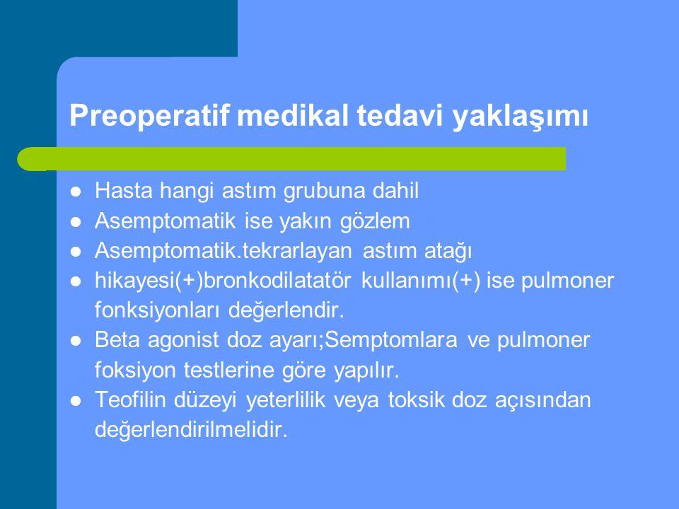 Preoperatif medikal tedavi yaklaşımı Hasta hangi astım grubuna dahil Asemptomatik ise yakın gözlem Asemptomatik.tekrarlayan astım atağı hikayesi(+)bro