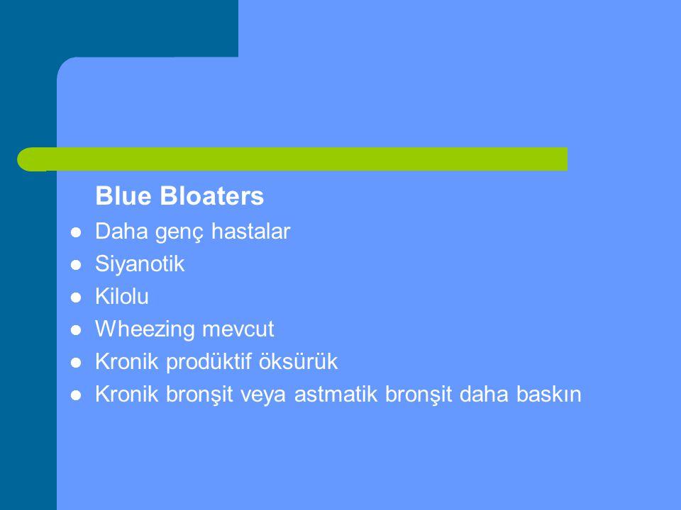 Blue Bloaters Daha genç hastalar Siyanotik Kilolu Wheezing mevcut Kronik prodüktif öksürük Kronik bronşit veya astmatik bronşit daha baskın