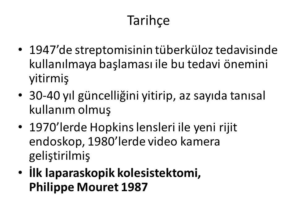 Tarihçe 1947'de streptomisinin tüberküloz tedavisinde kullanılmaya başlaması ile bu tedavi önemini yitirmiş 30-40 yıl güncelliğini yitirip, az sayıda tanısal kullanım olmuş 1970'lerde Hopkins lensleri ile yeni rijit endoskop, 1980'lerde video kamera geliştirilmiş İlk laparaskopik kolesistektomi, Philippe Mouret 1987