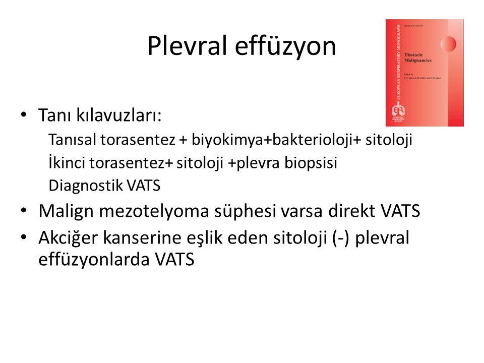 Plevral effüzyon Tanı kılavuzları: Tanısal torasentez + biyokimya+bakterioloji+ sitoloji İkinci torasentez+ sitoloji +plevra biopsisi Diagnostik VATS Malign mezotelyoma süphesi varsa direkt VATS Akciğer kanserine eşlik eden sitoloji (-) plevral effüzyonlarda VATS