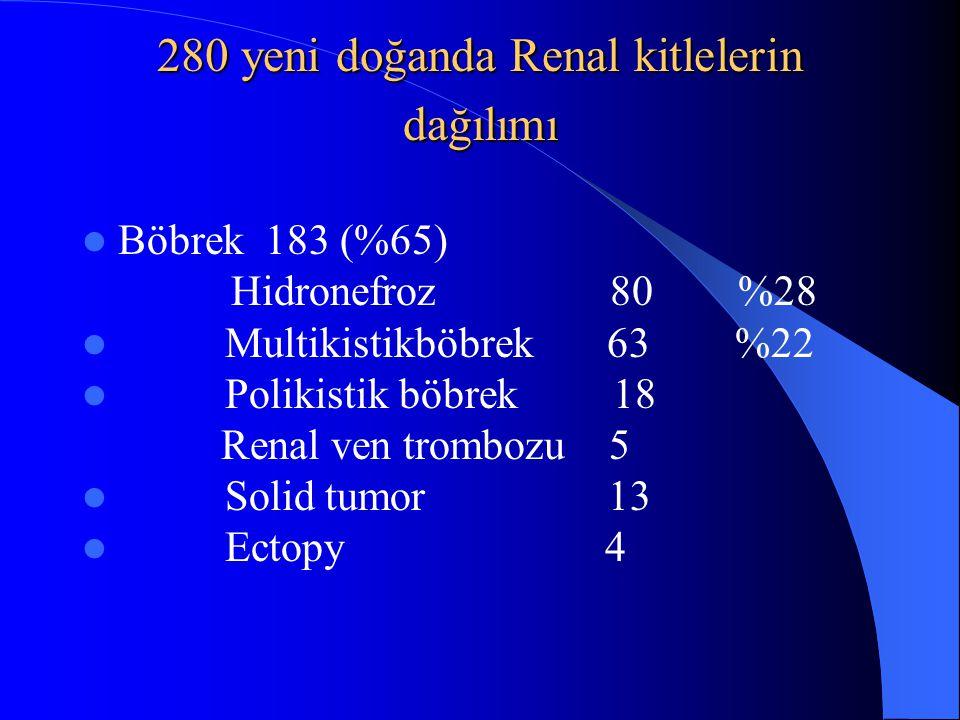 280 yeni doğanda Renal kitlelerin dağılımı Böbrek 183 (%65) Hidronefroz 80 %28 Multikistikböbrek 63 %22 Polikistik böbrek 18 Renal ven trombozu 5 Soli