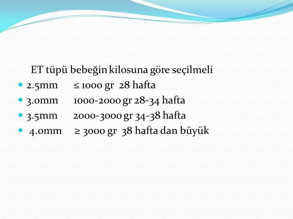 ET tüpü bebeğin kilosuna göre seçilmeli 2.5mm ≤ 1000 gr 28 hafta 3.0mm 1000-2000 gr 28-34 hafta 3.5mm 2000-3000 gr 34-38 hafta 4.0mm ≥ 3000 gr 38 haft