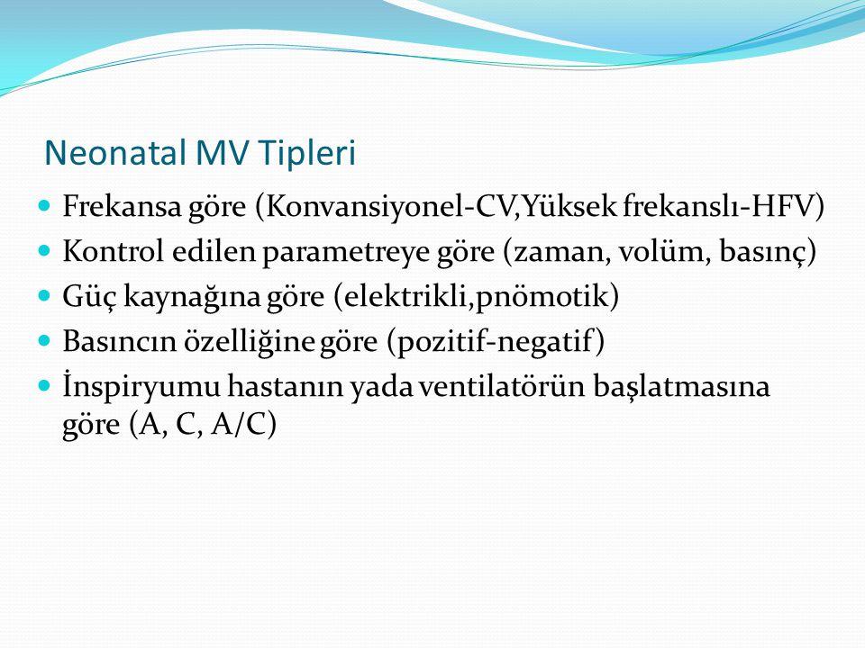 Neonatal MV Tipleri Frekansa göre (Konvansiyonel-CV,Yüksek frekanslı-HFV) Kontrol edilen parametreye göre (zaman, volüm, basınç) Güç kaynağına göre (e