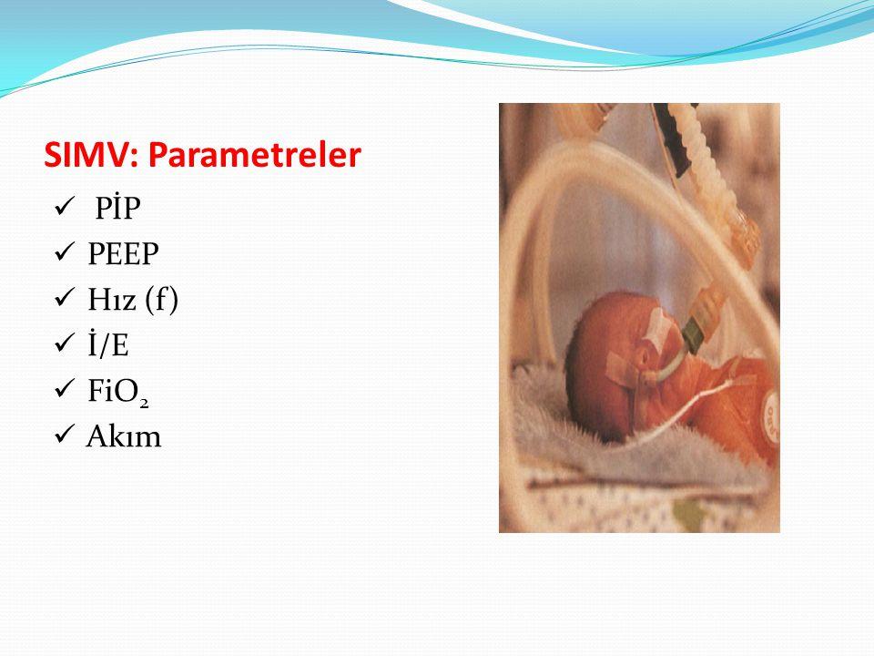 SIMV: Parametreler PİP PEEP Hız (f) İ/E FiO 2 Akım