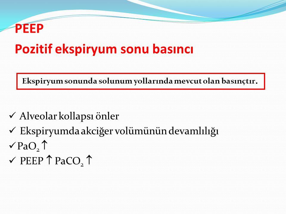 PEEP Pozitif ekspiryum sonu basıncı Alveolar kollapsı önler Ekspiryumda akciğer volümünün devamlılığı PaO 2  PEEP  PaCO 2  Ekspiryum sonunda solunu