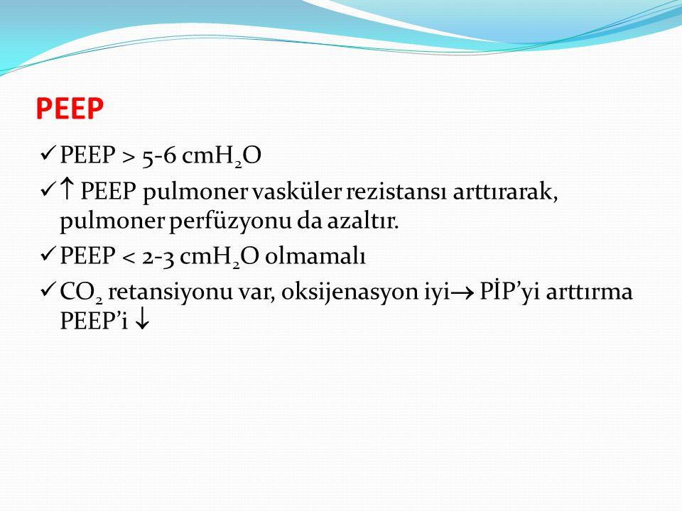 PEEP PEEP > 5-6 cmH 2 O  PEEP pulmoner vasküler rezistansı arttırarak, pulmoner perfüzyonu da azaltır. PEEP < 2-3 cmH 2 O olmamalı CO 2 retansiyonu v