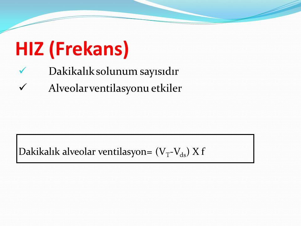 HIZ (Frekans) Dakikalık solunum sayısıdır Alveolar ventilasyonu etkiler Dakikalık alveolar ventilasyon= (V T -V ds ) X f