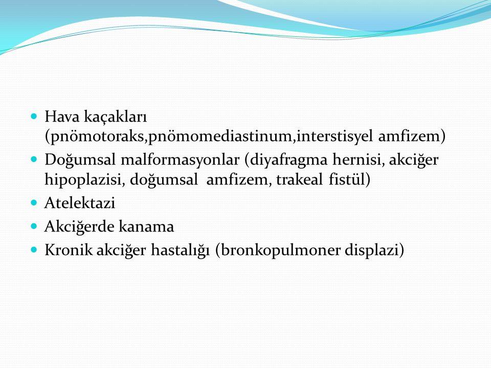 Akciğer dışı nedenler: Kalp hastalıgı Metabolik asidoz MSS bozuklukları Hipotermi veya hipertermi