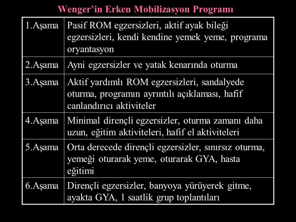 Wenger'in Erken Mobilizasyon Programı 1.AşamaPasif ROM egzersizleri, aktif ayak bileği egzersizleri, kendi kendine yemek yeme, programa oryantasyon 2.AşamaAyni egzersizler ve yatak kenarında oturma 3.AşamaAktif yardımlı ROM egzersizleri, sandalyede oturma, programın ayrıntılı açıklaması, hafif canlandırıcı aktiviteler 4.AşamaMinimal dirençli egzersizler, oturma zamanı daha uzun, eğitim aktiviteleri, hafif el aktiviteleri 5.AşamaOrta derecede dirençli egzersizler, sınırsız oturma, yemeği oturarak yeme, oturarak GYA, hasta eğitimi 6.AşamaDirençli egzersizler, banyoya yürüyerek gitme, ayakta GYA, 1 saatlik grup toplantıları