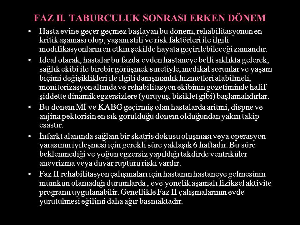 FAZ II.