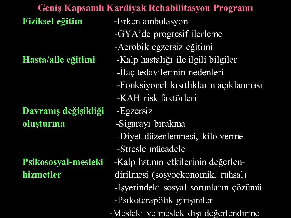 Geniş Kapsamlı Kardiyak Rehabilitasyon Programı Fiziksel eğitim -Erken ambulasyon -GYA'de progresif ilerleme -Aerobik egzersiz eğitimi Hasta/aile eğitimi -Kalp hastalığı ile ilgili bilgiler -İlaç tedavilerinin nedenleri -Fonksiyonel kısıtlıkların açıklanması -KAH risk faktörleri Davranış değişikliği -Egzersiz oluşturma -Sigarayı bırakma -Diyet düzenlenmesi, kilo verme -Stresle mücadele Psikososyal-mesleki -Kalp hst.nın etkilerinin değerlen- hizmetler dirilmesi (sosyoekonomik, ruhsal) -İşyerindeki sosyal sorunların çözümü -Psikoterapötik girişimler -Mesleki ve meslek dışı değerlendirme