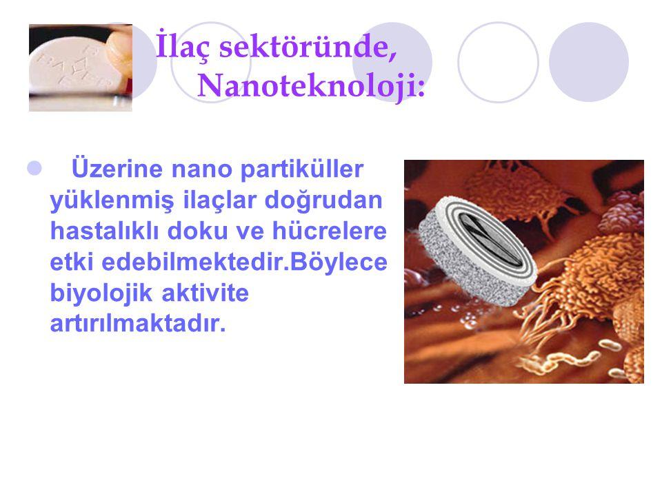 İlaç sektöründe, Nanoteknoloji: Üzerine nano partiküller yüklenmiş ilaçlar doğrudan hastalıklı doku ve hücrelere etki edebilmektedir.Böylece biyolojik aktivite artırılmaktadır.