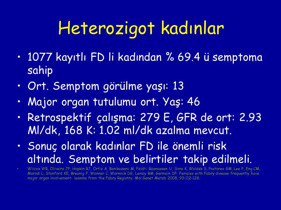 Heterozigot kadınlar 1077 kayıtlı FD li kadından % 69.4 ü semptoma sahip Ort. Semptom görülme yaşı: 13 Major organ tutulumu ort. Yaş: 46 Retrospektif