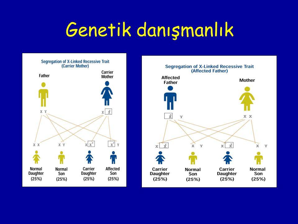 Genetik danışmanlık