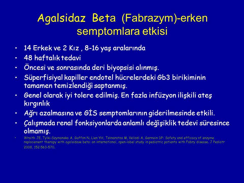 Agalsidaz Bet a (Fabrazym)-erken semptomlara etkisi 14 Erkek ve 2 Kız, 8-16 yaş aralarında 48 haftalık tedavi Öncesi ve sonrasında deri biyopsisi alın