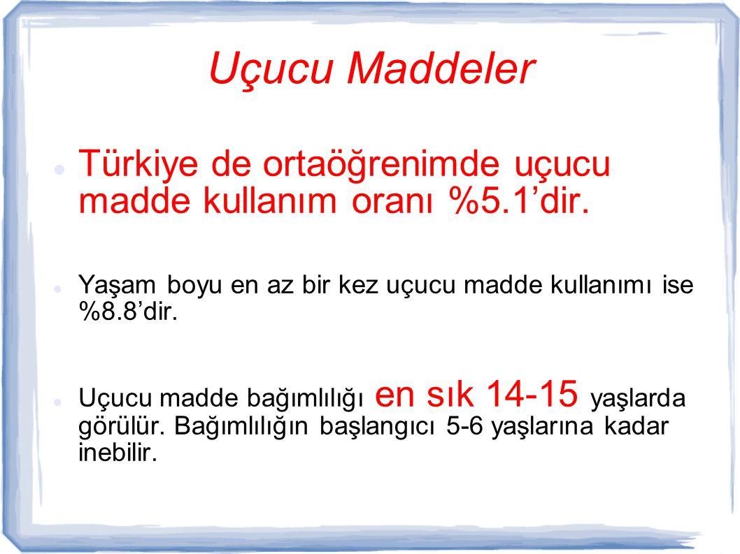 Uçucu Maddeler Türkiye de ortaöğrenimde uçucu madde kullanım oranı %5.1'dir. Yaşam boyu en az bir kez uçucu madde kullanımı ise %8.8'dir. Uçucu madde