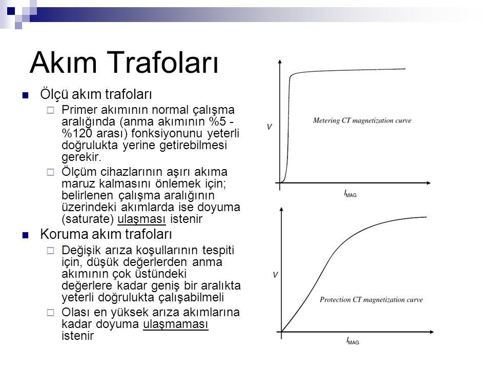 Akım Trafoları Ölçü akım trafoları  Primer akımının normal çalışma aralığında (anma akımının %5 - %120 arası) fonksiyonunu yeterli doğrulukta yerine