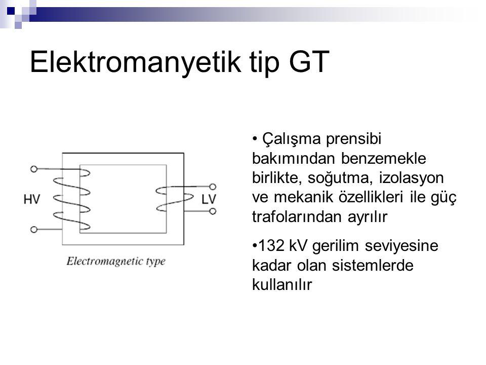 Elektromanyetik tip GT Çalışma prensibi bakımından benzemekle birlikte, soğutma, izolasyon ve mekanik özellikleri ile güç trafolarından ayrılır 132 kV
