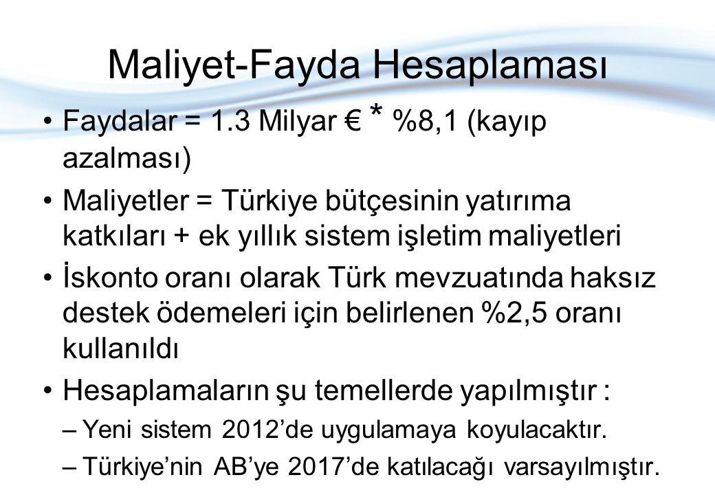 Maliyet-Fayda Hesaplaması Faydalar = 1.3 Milyar € * %8,1 (kayıp azalması) Maliyetler = Türkiye bütçesinin yatırıma katkıları + ek yıllık sistem işletim maliyetleri İskonto oranı olarak Türk mevzuatında haksız destek ödemeleri için belirlenen %2,5 oranı kullanıldı Hesaplamaların şu temellerde yapılmıştır : –Yeni sistem 2012'de uygulamaya koyulacaktır.