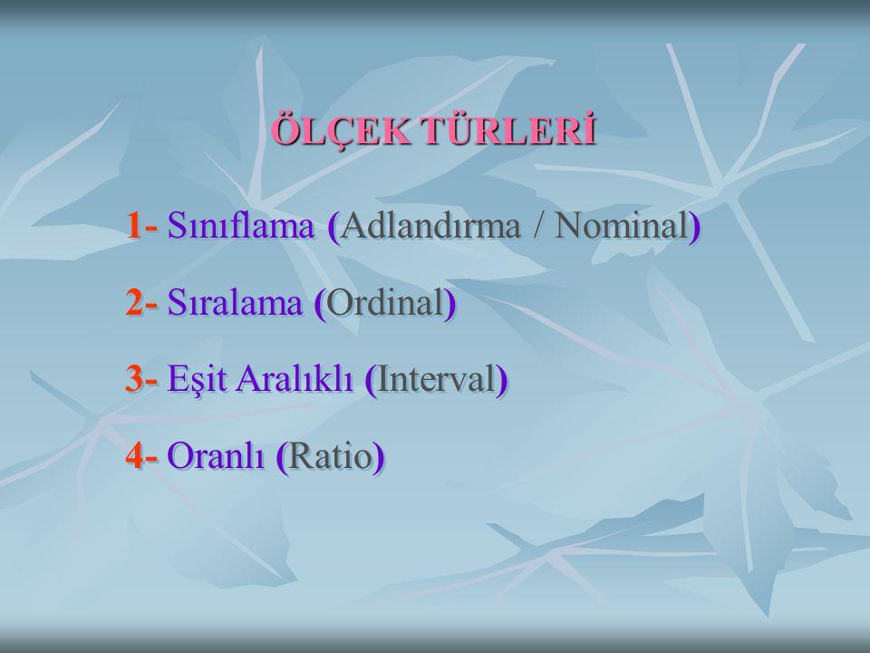 1- Sınıflama (Adlandırma / Nominal) 2- Sıralama (Ordinal) 3- Eşit Aralıklı (Interval) 4- Oranlı (Ratio) 1- Sınıflama (Adlandırma / Nominal) 2- Sıralam