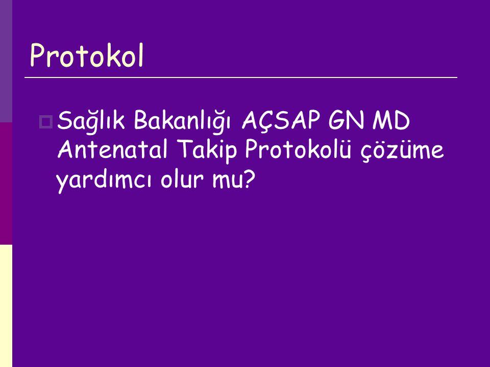 Protokol  Sağlık Bakanlığı AÇSAP GN MD Antenatal Takip Protokolü çözüme yardımcı olur mu?