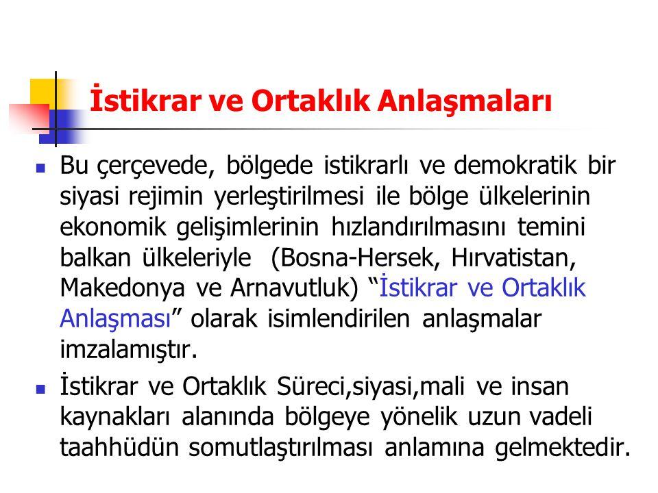 İstikrar ve Ortaklık Anlaşmaları Bu çerçevede, bölgede istikrarlı ve demokratik bir siyasi rejimin yerleştirilmesi ile bölge ülkelerinin ekonomik geli