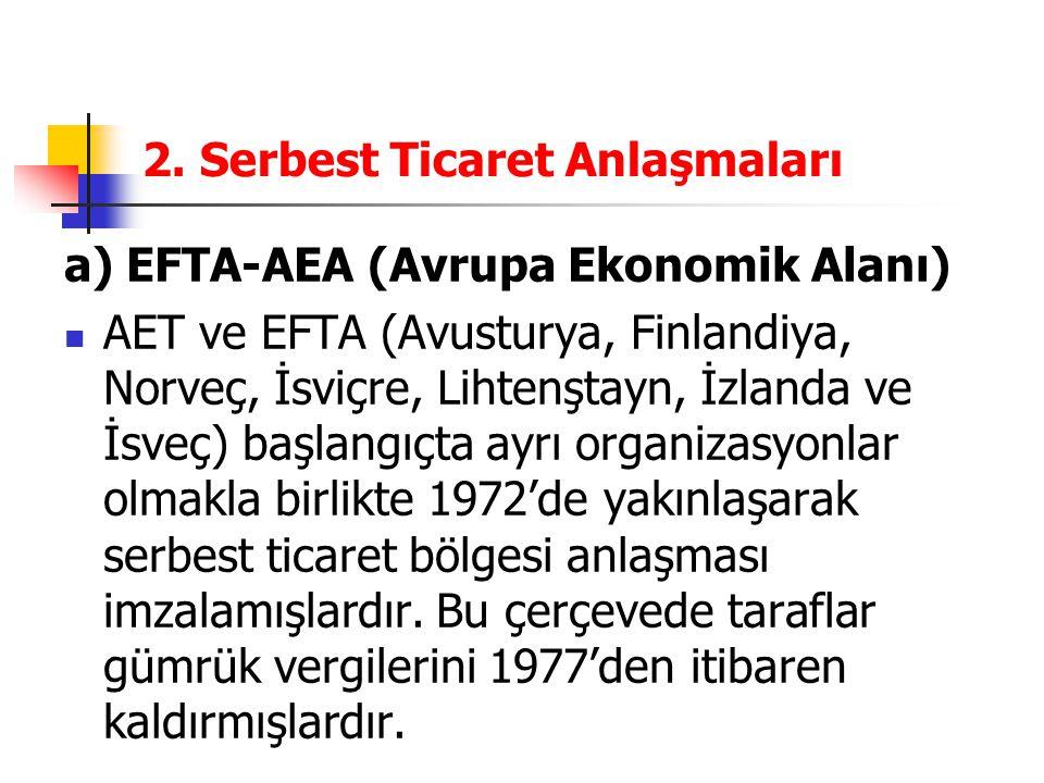 2. Serbest Ticaret Anlaşmaları a) EFTA-AEA (Avrupa Ekonomik Alanı) AET ve EFTA (Avusturya, Finlandiya, Norveç, İsviçre, Lihtenştayn, İzlanda ve İsveç)