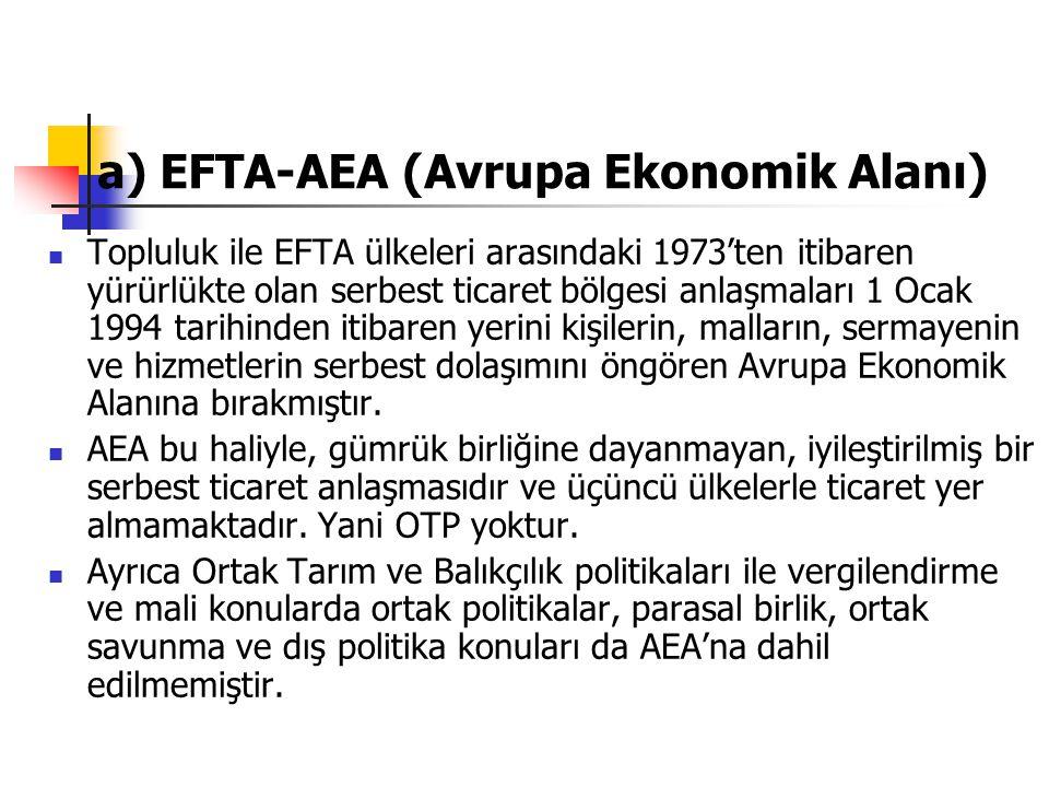 a) EFTA-AEA (Avrupa Ekonomik Alanı) Topluluk ile EFTA ülkeleri arasındaki 1973'ten itibaren yürürlükte olan serbest ticaret bölgesi anlaşmaları 1 Ocak