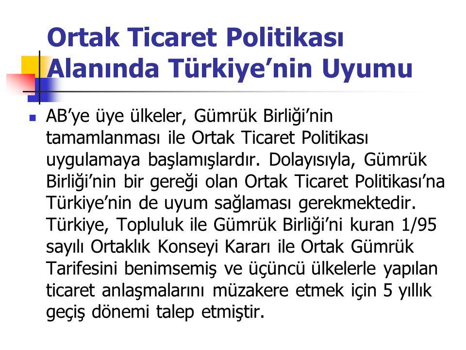 Ortak Ticaret Politikası Alanında Türkiye'nin Uyumu AB'ye üye ülkeler, Gümrük Birliği'nin tamamlanması ile Ortak Ticaret Politikası uygulamaya başlamı