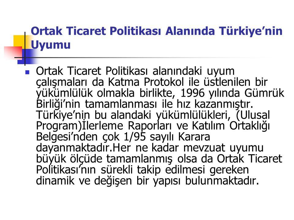 Ortak Ticaret Politikası Alanında Türkiye'nin Uyumu Ortak Ticaret Politikası alanındaki uyum çalışmaları da Katma Protokol ile üstlenilen bir yükümlül