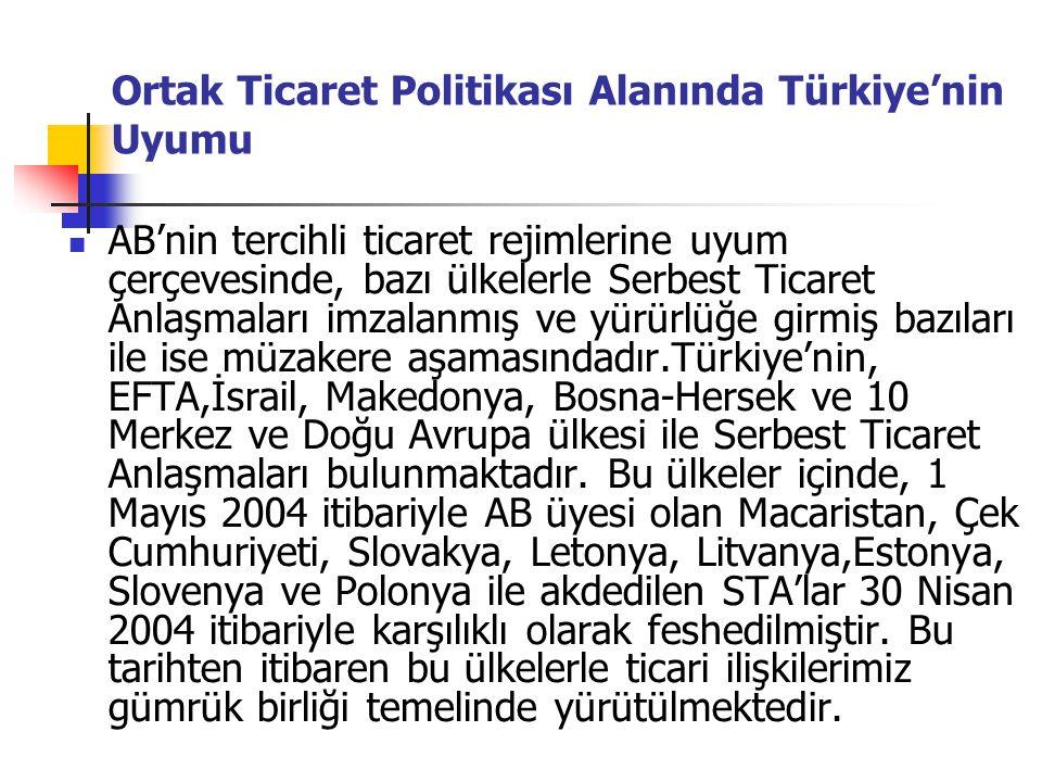 Ortak Ticaret Politikası Alanında Türkiye'nin Uyumu AB'nin tercihli ticaret rejimlerine uyum çerçevesinde, bazı ülkelerle Serbest Ticaret Anlaşmaları