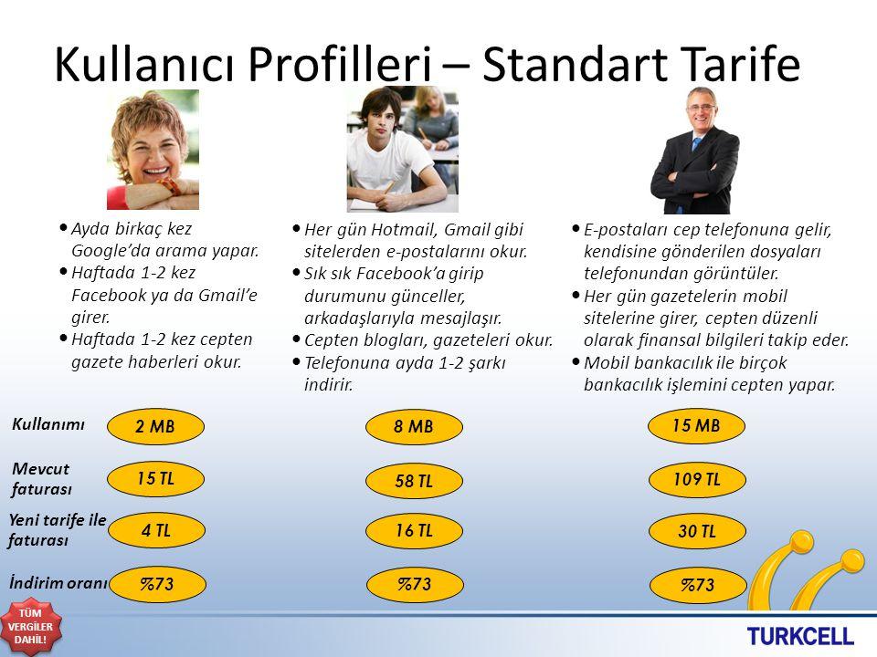Kullanıcı Profilleri – Standart Tarife TÜM VERGİLER DAHİL.