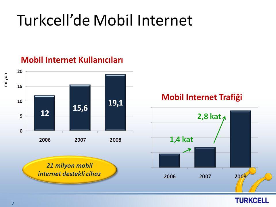 Turkcell'de Mobil Internet 3 Mobil Internet Trafiği milyon 21 milyon mobil internet destekli cihaz Mobil Internet Kullanıcıları