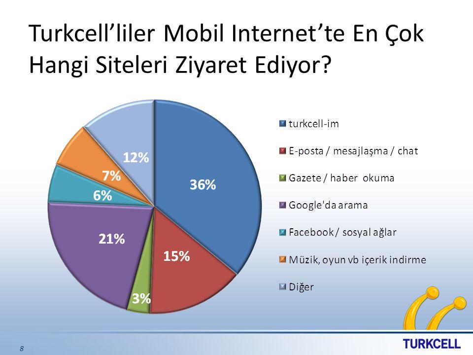 Turkcell'liler Mobil Internet'te En Çok Hangi Siteleri Ziyaret Ediyor? 8