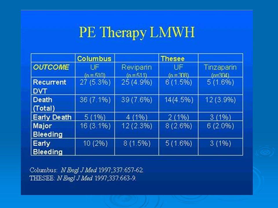  Heparin tedavisine başlanmadan önce PTT ve trombositler çalışılmalıdır.IV tedavi planlanmışsa 5000U ile başlanır. Sorun saptanmaz ise 4 saatte 5000U