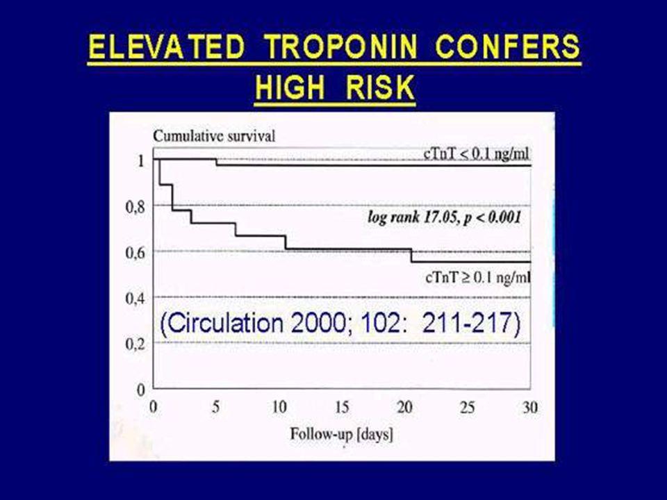 Masif tromboembolide troponin üzerine yapılan çalışmada troponin yüksek olan grupta mortalite %44 iken normal olan grupta %3 olarak saptanmıştır. Masi