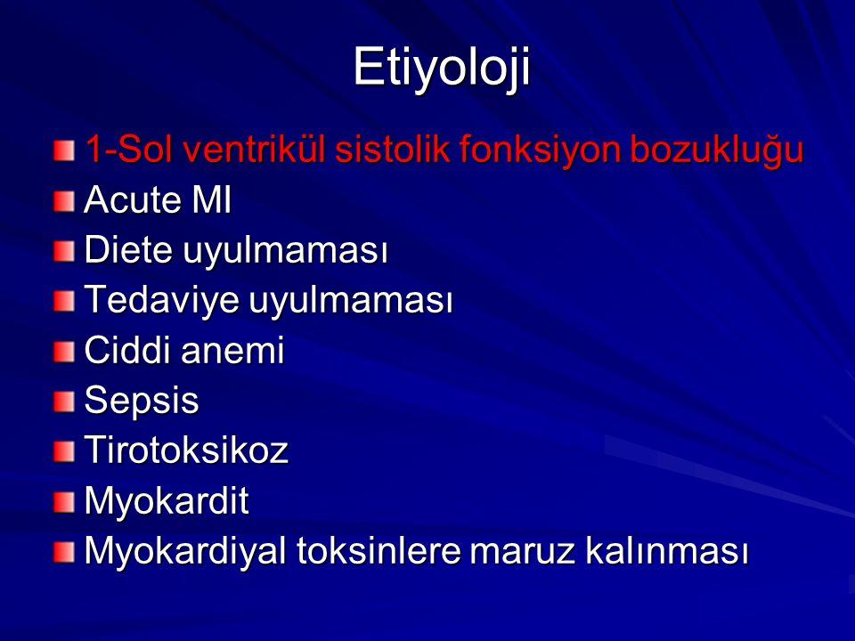 Etiyoloji 1-Sol ventrikül sistolik fonksiyon bozukluğu Acute MI Diete uyulmaması Tedaviye uyulmaması Ciddi anemi SepsisTirotoksikozMyokardit Myokardiy