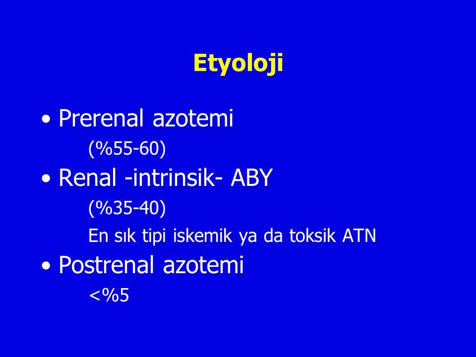 Etyoloji Prerenal azotemi (%55-60) Renal -intrinsik- ABY (%35-40) En sık tipi iskemik ya da toksik ATN Postrenal azotemi <%5