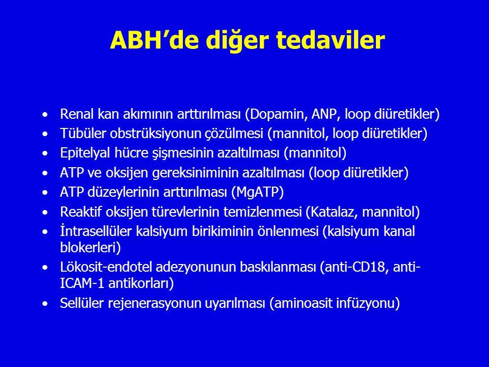 Renal kan akımının arttırılması (Dopamin, ANP, loop diüretikler) Tübüler obstrüksiyonun çözülmesi (mannitol, loop diüretikler) Epitelyal hücre şişmesinin azaltılması (mannitol) ATP ve oksijen gereksiniminin azaltılması (loop diüretikler) ATP düzeylerinin arttırılması (MgATP) Reaktif oksijen türevlerinin temizlenmesi (Katalaz, mannitol) İntrasellüler kalsiyum birikiminin önlenmesi (kalsiyum kanal blokerleri) Lökosit-endotel adezyonunun baskılanması (anti-CD18, anti- ICAM-1 antikorları) Sellüler rejenerasyonun uyarılması (aminoasit infüzyonu) ABH'de diğer tedaviler