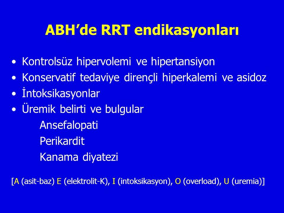 ABH'de RRT endikasyonları Kontrolsüz hipervolemi ve hipertansiyon Konservatif tedaviye dirençli hiperkalemi ve asidoz İntoksikasyonlar Üremik belirti ve bulgular Ansefalopati Perikardit Kanama diyatezi [A (asit-baz) E (elektrolit-K), I (intoksikasyon), O (overload), U (uremia)]