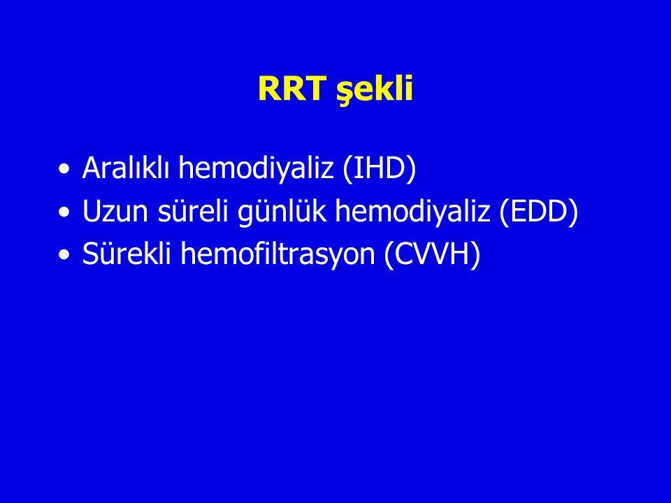 RRT şekli Aralıklı hemodiyaliz (IHD) Uzun süreli günlük hemodiyaliz (EDD) Sürekli hemofiltrasyon (CVVH)