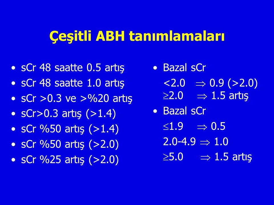 Çeşitli ABH tanımlamaları sCr 48 saatte 0.5 artış sCr 48 saatte 1.0 artış sCr >0.3 ve >%20 artış sCr>0.3 artış (>1.4) sCr %50 artış (>1.4) sCr %50 artış (>2.0) sCr %25 artış (>2.0) Bazal sCr 2.0)  2.0  1.5 artış Bazal sCr  1.9  0.5 2.0-4.9  1.0  5.0  1.5 artış