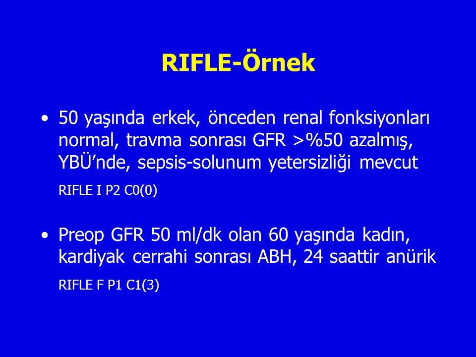 RIFLE-klinik uygulama KaynakHasta grubunMortalite6-ay mortaliteRRT % HR AbosaifYBÜ183R,%38 I, %50 F, %75 R,%43 I, %54 F, %86 R,%28 I, %50 F, %58 BellYBÜ CRRT gereken 207 R, 1.0 I, 0.9 (0.3-2.7) F 3.4 (1.2-9.3) %100 HosteYBÜ5.383R,% 9 1.0 (0.68-1.56) I, %11 1.4 (1.02-1.88) F, %27 2.7 (2.03-3.55) KuitunenKardiyak cerrahi sonrası 813R,% 8 I, %21 F, %32 R,% 1 I, % 7 F, %55 UchinoYBÜ20.126 R, 2.54 (2.15-2.99) I, 5.41 (4.55-6.44) F, 10.12 (8.32-12.32)